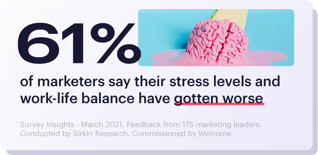 61% say stress and  work-life balance have gotten worse