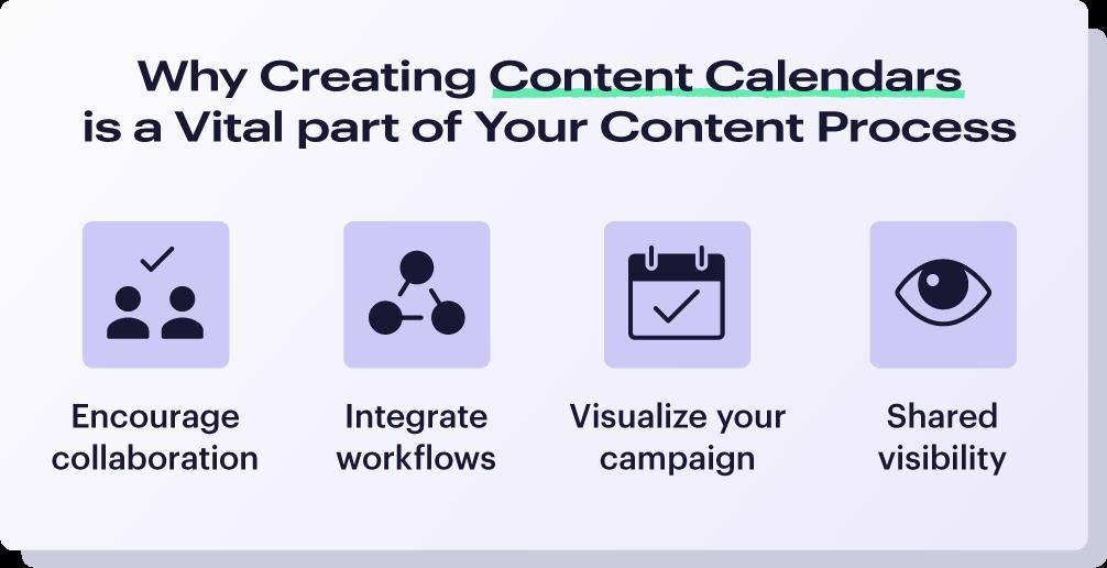 creating content calendars benefits infographic
