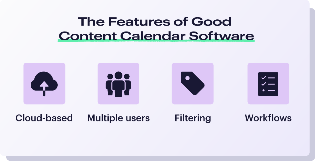 The features of good content calendar software infographic