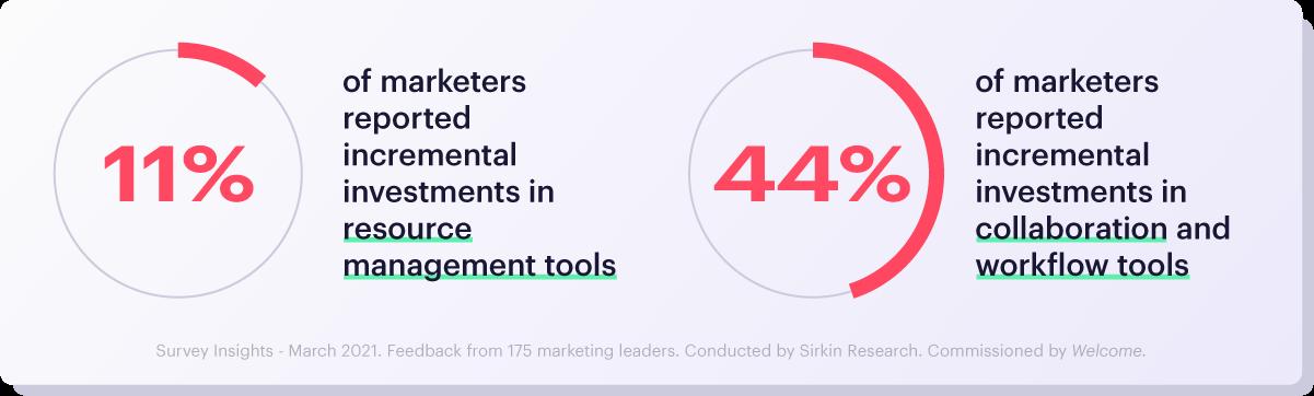 covid-impact-on-marketing-chart-3.png
